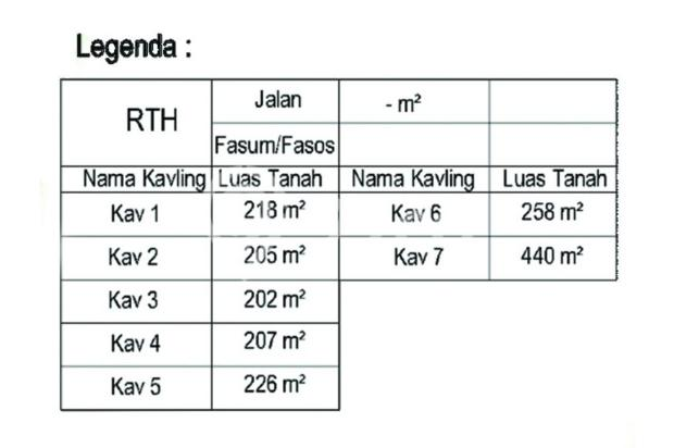 Jual Tanah Kaveling Konsep Cluster di Berbah, Luas Mulai 205 M2 13426004