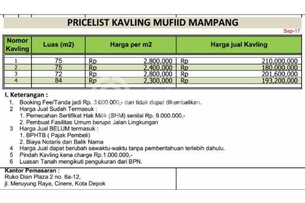 Investasi Kapling Depok, 15 Lokasi Bukan Mengada-Ada 14318544