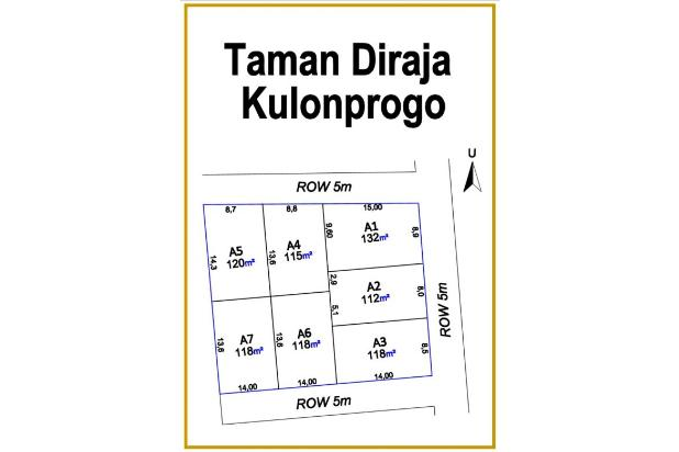 Tanah Strategis Wates Kota Lokasi 63 Pilihan