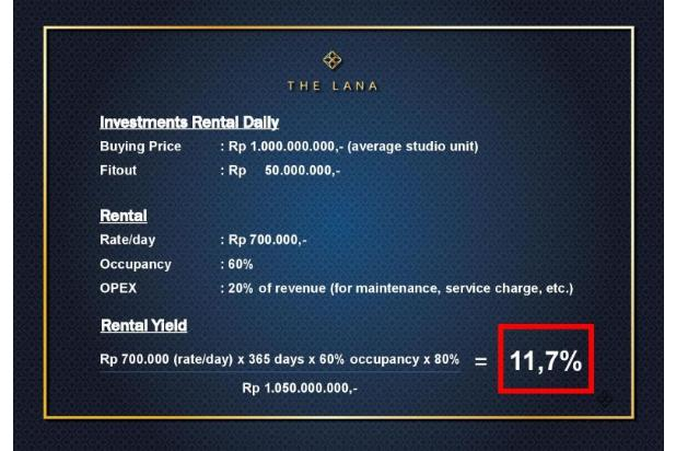 Rp2,56mily Apartemen Dijual
