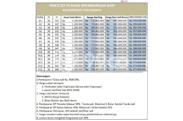 Enteng Nyicil Bulanan, KPR TANPA DP di Krembangan 14417586