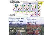 info tanah kavling malang raya