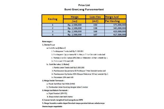 Imbal Bagi Profit 25 %, BUY BACK GUARANTEE: Tanah Kalasan 17995732