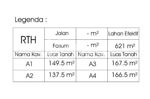 Imbal Bagi Profit 25 %, BUY BACK GUARANTEE: Tanah Kalasan 17995733