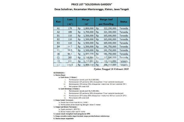 Taman Solodiran Dekat Candi Prambanan, Profit 25 %, Pasti ! 16578447