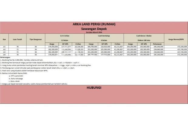Rumah Baru Perigi: KPR DP 0% Garansi Akad 17342101