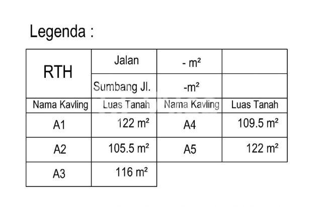 Green Sendangsari SHM Pekarangan, Hindari AJB-Girik 15144732