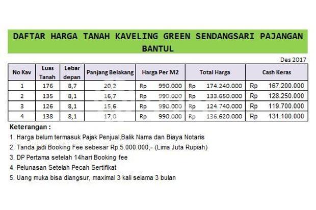 Green Sendangsari SHM Pekarangan, Hindari AJB-Girik 15144734