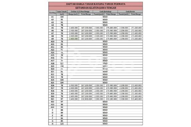 Tanah Perumahan, Klaten Kota, 12 X ANGSURAN TANPA BUNGA 16223977