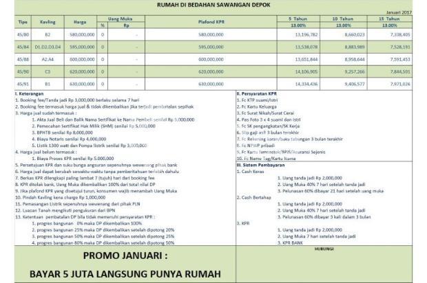 Bayar 5 Juta Punya Rumah Harga 580 Juta di Bedahan Sawangan Depok 9659198