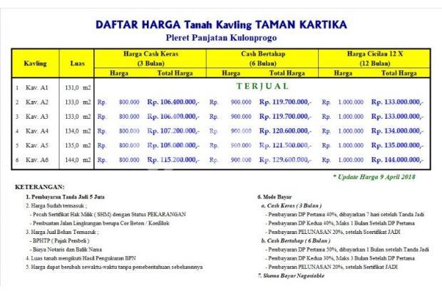 Kavling 900 Ribu-an Dekat Bandara Baru Temon, Bertahap 12X Bunga 0 % 17713693
