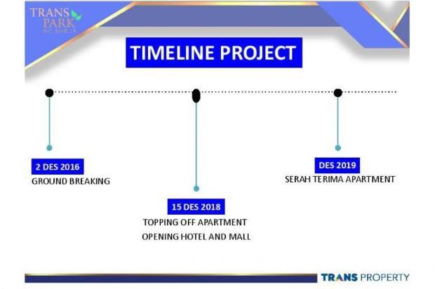 Dijual Apartemen 1BR Nyaman Strategis di Trans Park Cibubur Depok 13024194