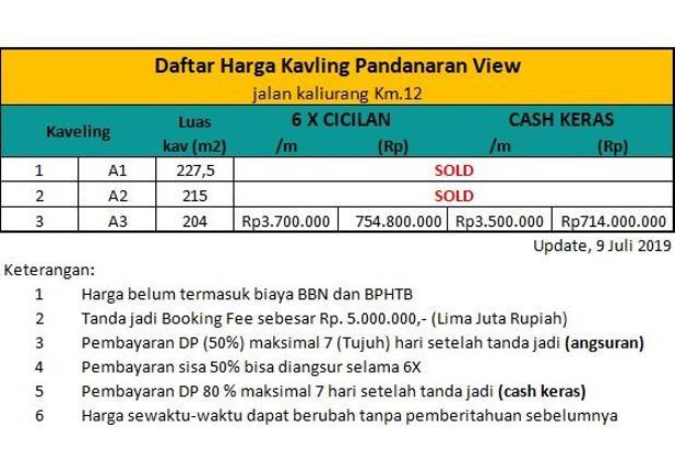 Rp758jt Tanah Dijual