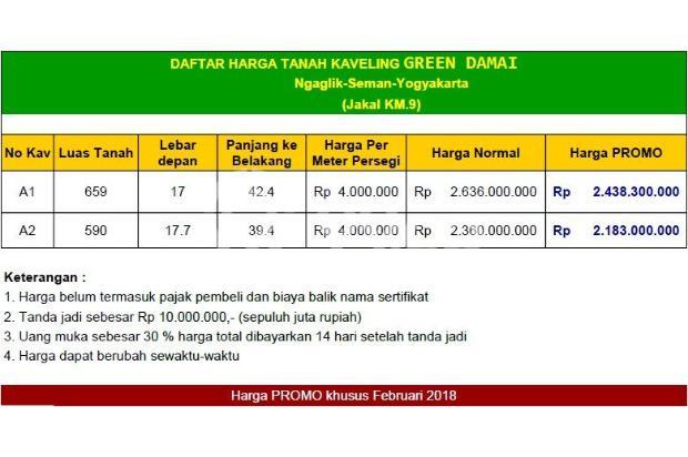 Kavling Taman Palagan, Tepat bangun Kost Exclusive 16047681