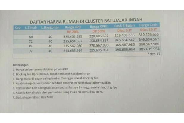 Jual Rumah Cluster di Batujajar 18273104