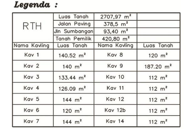 Tanah Kaplingan Model Perumahan, Harga 1.8 Jt-an 14417455