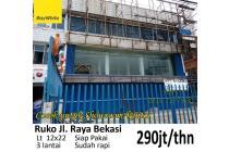 Ruko siap pakai untuk Showroom atau kantor di Jl. raya Bekasi Sultan Agung