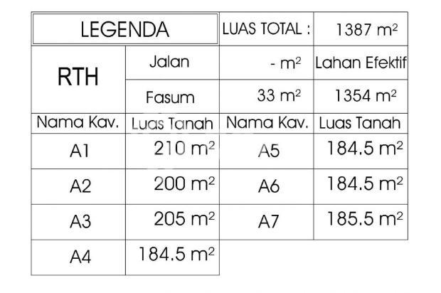 Jual Tanah Kavling Pusat Kota Wates : Buy Back Guarantee, PROFIT 25 % 17711426