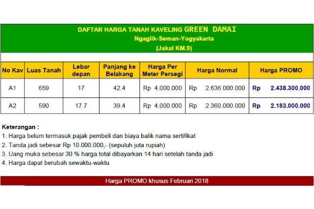 GREEN DAMAI: Harga Area Jogja Utara Terus Menukik 15894064