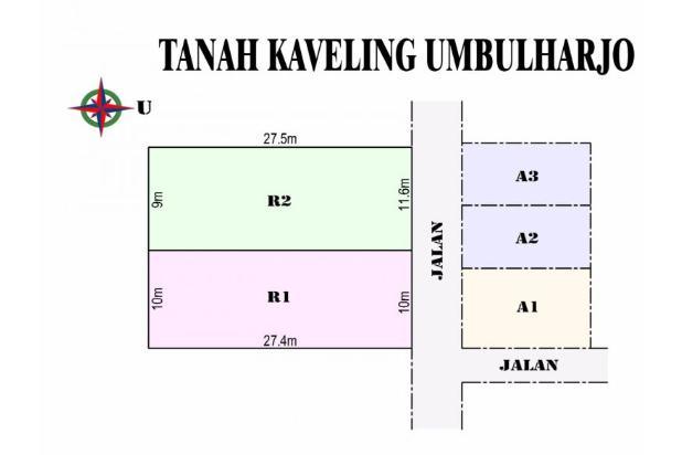 Bisnis Jalan, Punya Tabungan Aset Tanah: Cerdas! 14418036