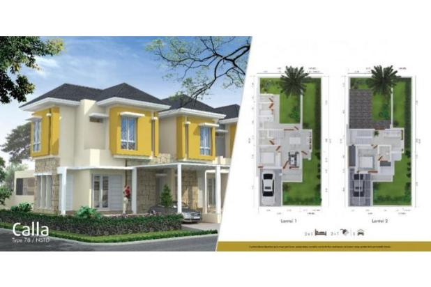 Rp1,51mily Rumah Dijual