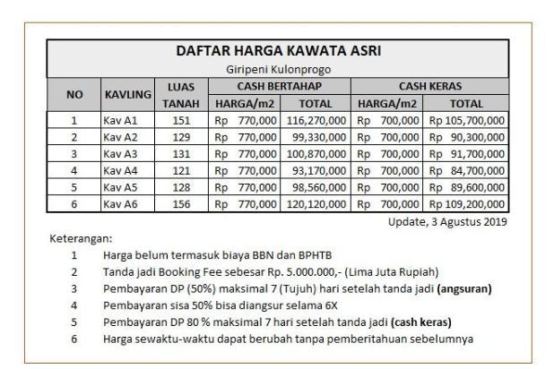 Rp89,6jt Tanah Dijual