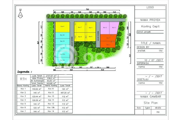 FAKTA: Perumahan Developer Mahal, Beli Tanah Di Pendowoharjo Pasti Murah 13426649