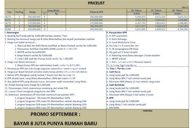 Mau Rumah Hemat 40%: KPT Bank Cluster Green Melati 16047572