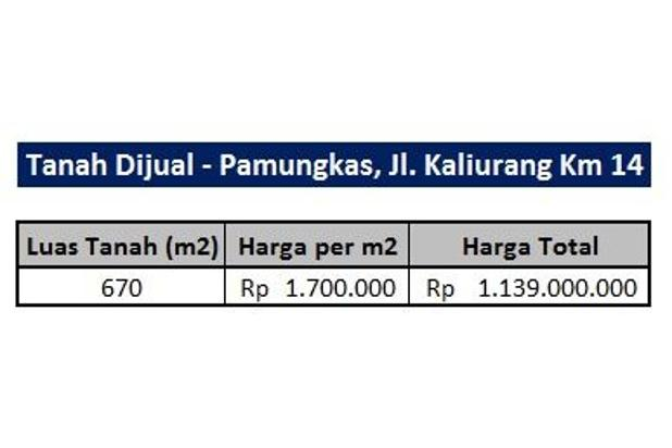 Rp1,13mily Tanah Dijual