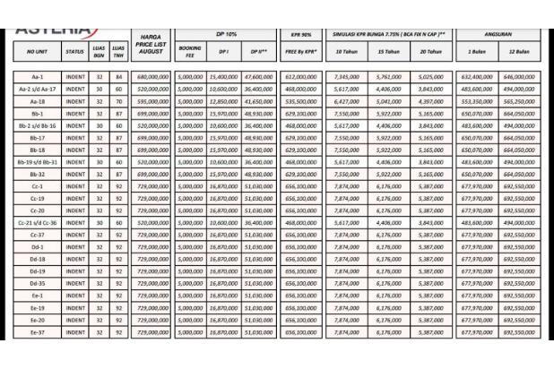 Cari rumah dijual murah di Karawang, Rumah di Karawang Barat | Prim 13826762