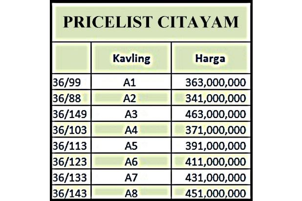 PROMO TERBATAS: Bayar Rumah 400 Jt-an di Citayam, SHM 13696442