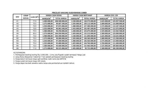 Rp1,05jt Tanah Dijual