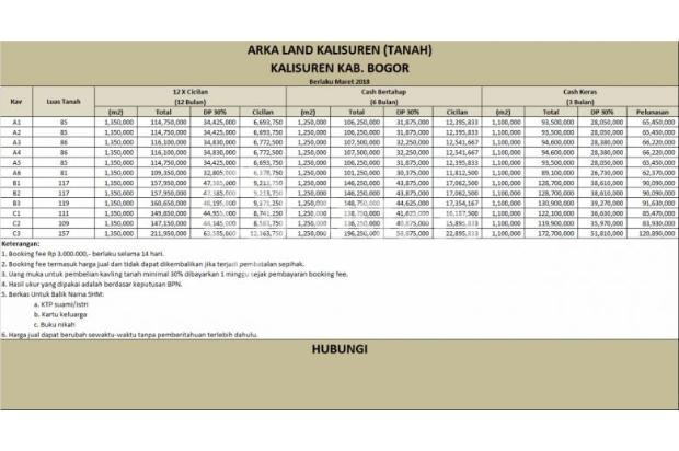 Tanah Kaveling Duren Seribu 12X Bayar Tanpa Bunga 17794280