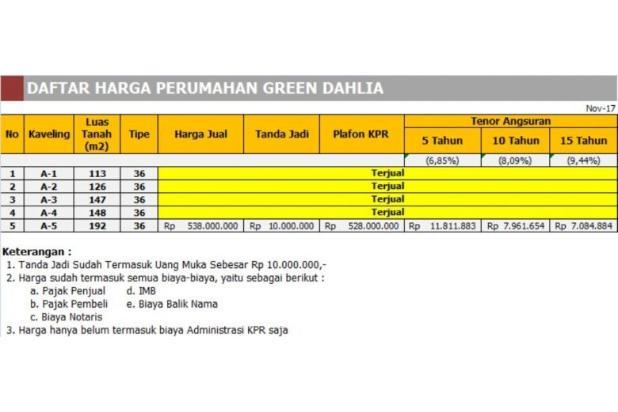 Beli Rumah Tanpa DP: Ready 12 Perumahan di Jogja 14370914