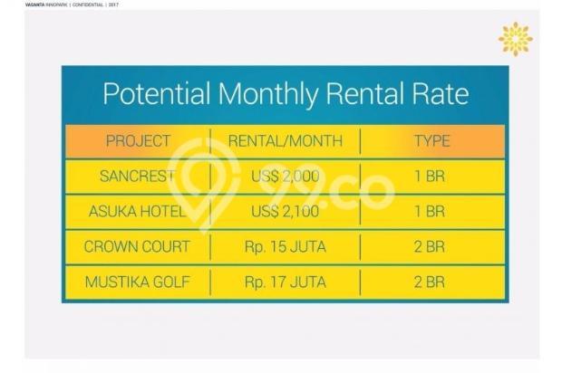 Dijual Murah Apartemen Vasanta Innopark Bekasi 13012614