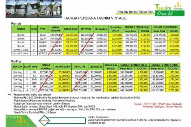 Rp154jt Rumah Dijual
