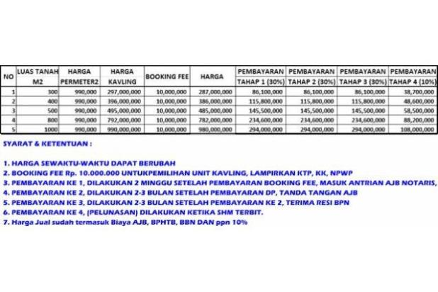 Tanah Investasi Dijalur Puncak 2 Bogor 10038380
