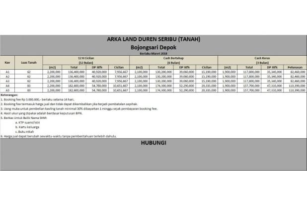 Kaveling Tanah Bojongsari 12X Bayar Dekat Parung 17826706