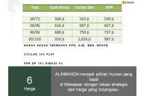 Rumah-Makassar-14