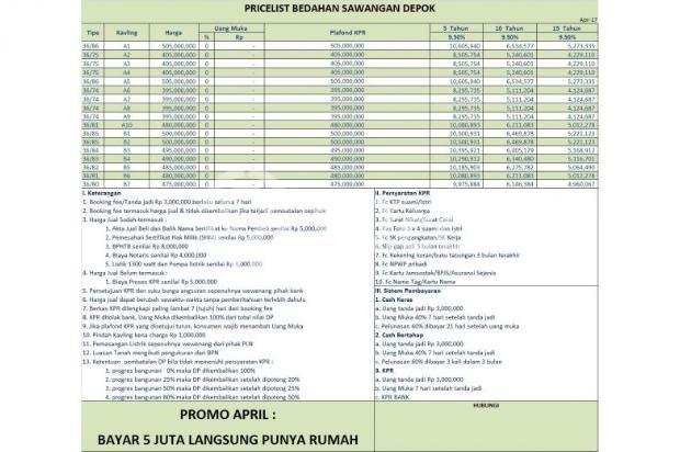 Rumah 400 Jutaan Kualitas Bangunan Terbaik di Sawangan Depok 11011264
