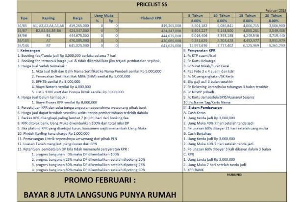 Uang Muka Bukan Kendala, Ada KPR TANPA DP di Depok 16047582