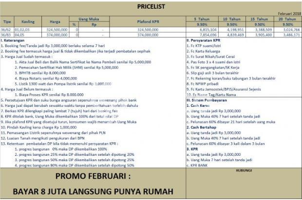 Punya Rumah Dijual di Bojongsari Sawangan Dengan Modal 8 Juta 16049084
