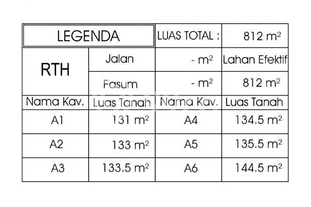 Buana Kartika Wates, Kapling Rapi, Cicilan 12 X TANPA BUNGA 17711586