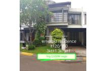 Emerald Residence Bintaro Sektor 9 (dns)