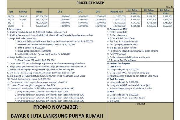 Program DP 8 Juta Bantu Anda Punya Rumah di Parung 14317708