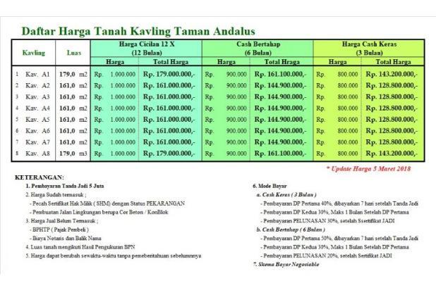 Buy Back Guarantee, Kapling Andalus Garansi Profit   25 % 17698874