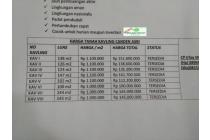 Tanah Dijual Bantul Yogya hks6848