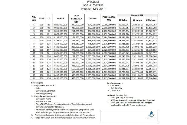 Rp2,88mily Ruko Dijual