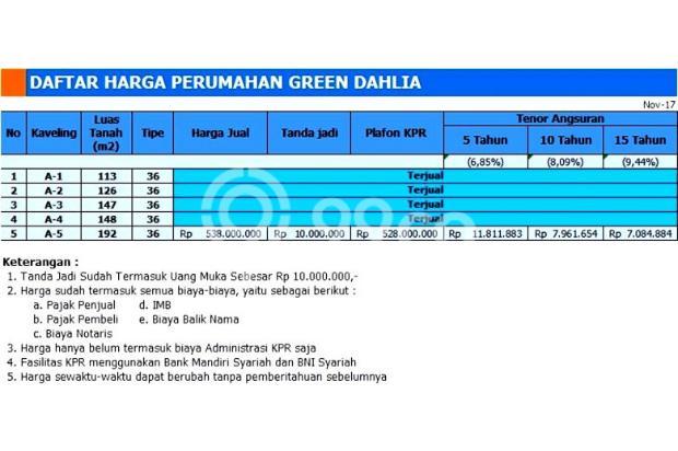 Usaha Rumahan Pun Gampang KPR DP 0% 14371327