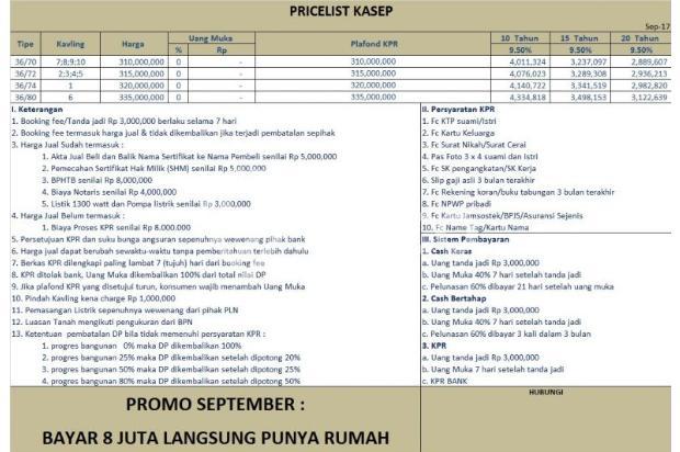 KPR DP 0 % di Bogor: 15 Lokasi Perumahan Pilihan 14419002